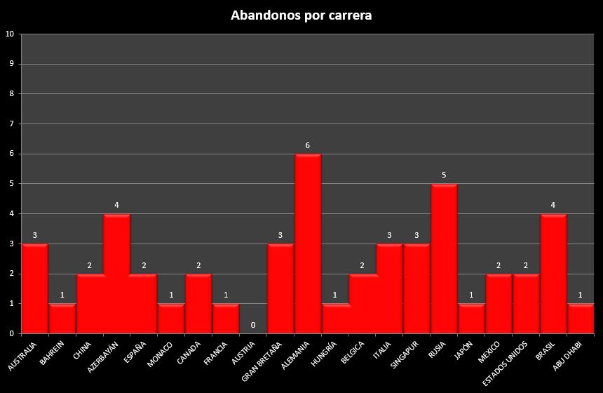abandonos_por_carrera_2.png