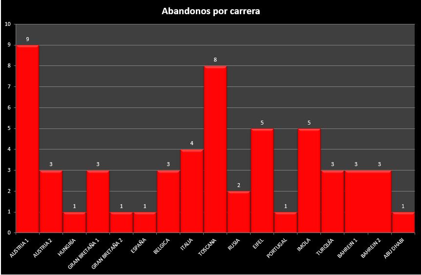 abandonos_por_carrera_3.png