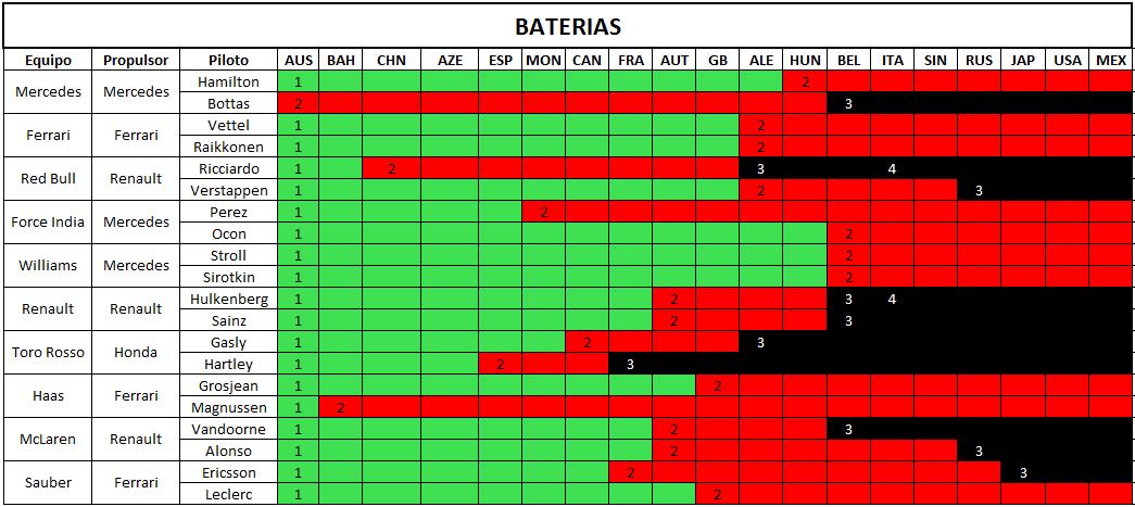 baterias_58.png