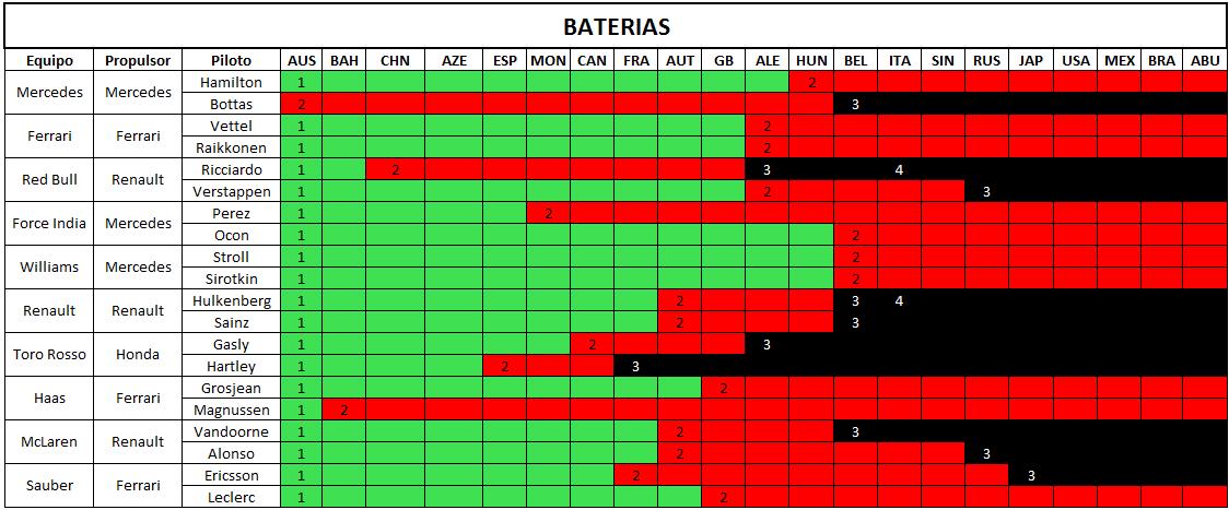 baterias_60.png