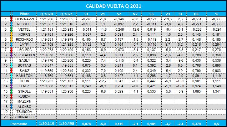 calidad_vuelta_q_2021.png