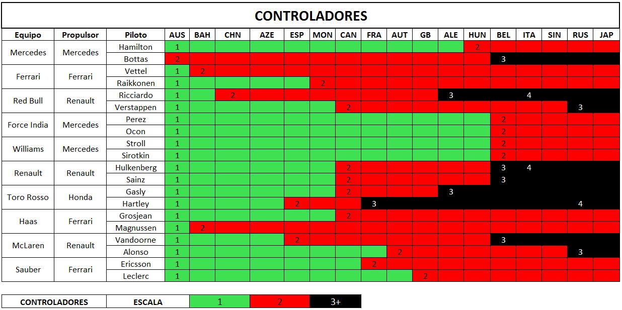 https://soymotor.com/sites/default/files/usuarios/redaccion/portal/jmcalavia/controladores_35.png