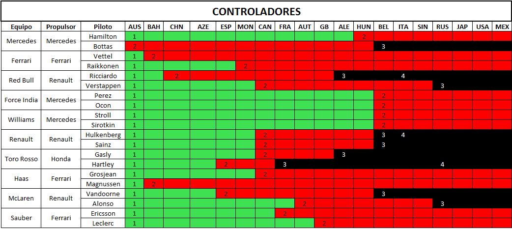 controladores_37.png