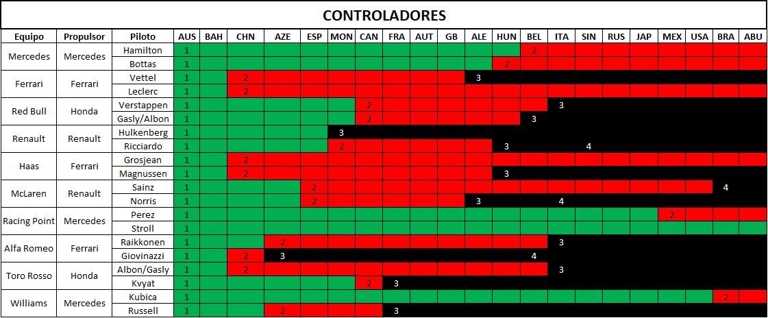 controladores_41.png