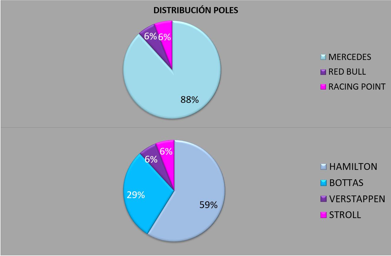 distribucion_poles.png