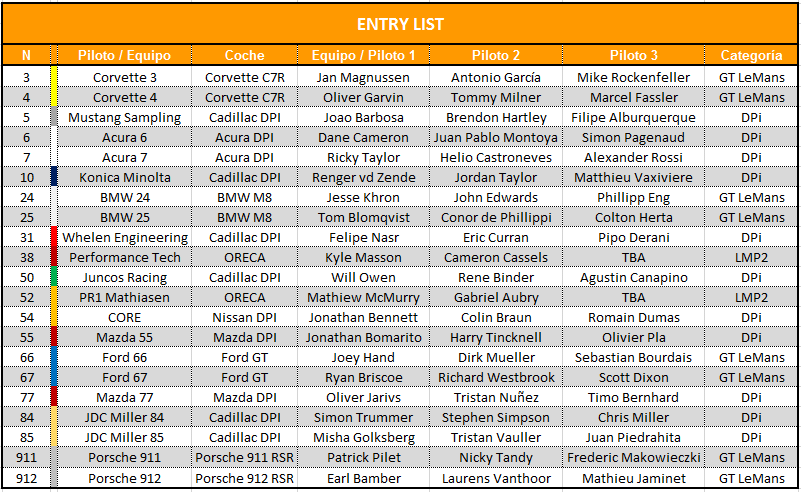 entry_list.png