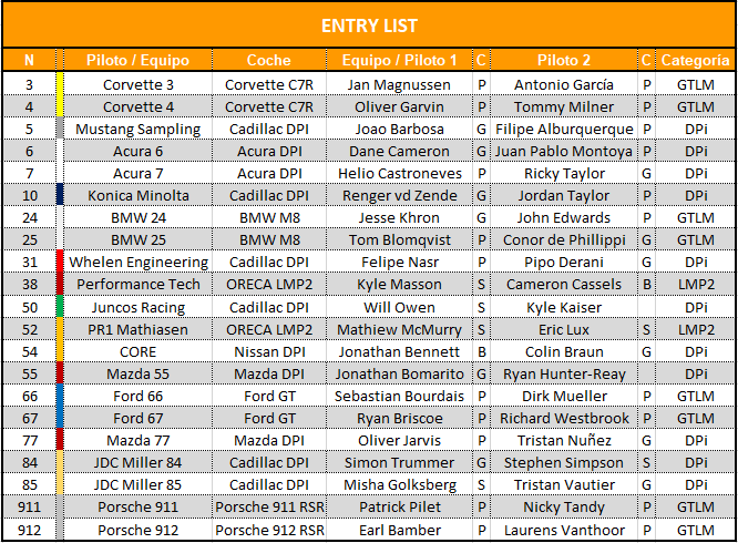 entry_list_2.png