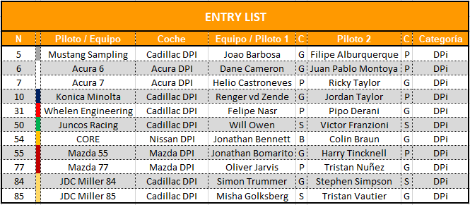 entry_list_3.png