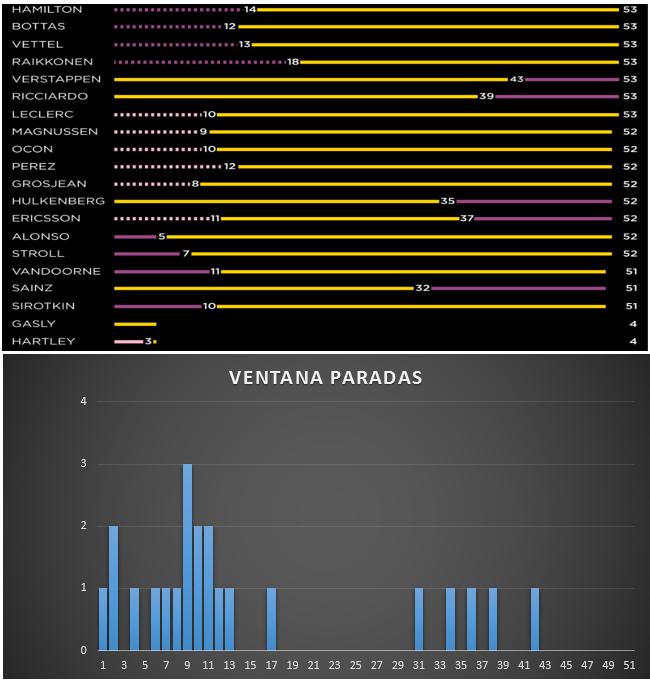 estrategia_y_ventana_paradas.png