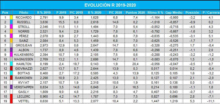 evolucion_ritmo_carrera_2019-2020.png