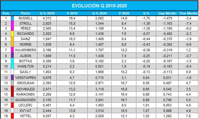 evolucion_ritmo_q_2019-2020.png