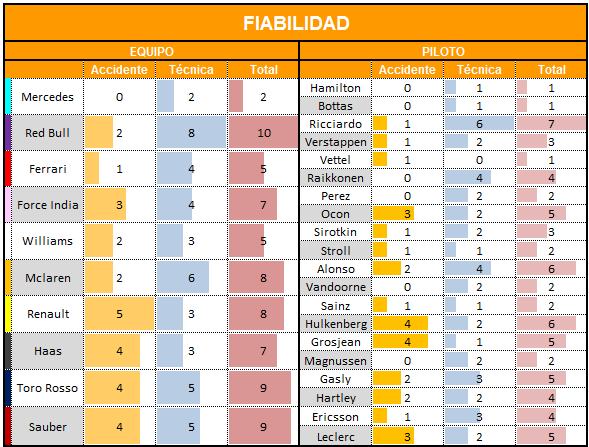 fiabilidad_0.png