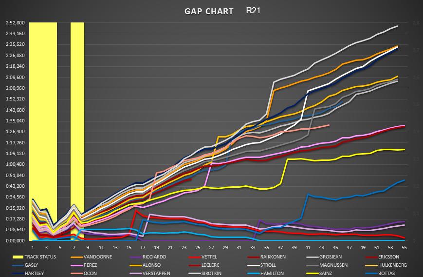 gap_chart_10.png