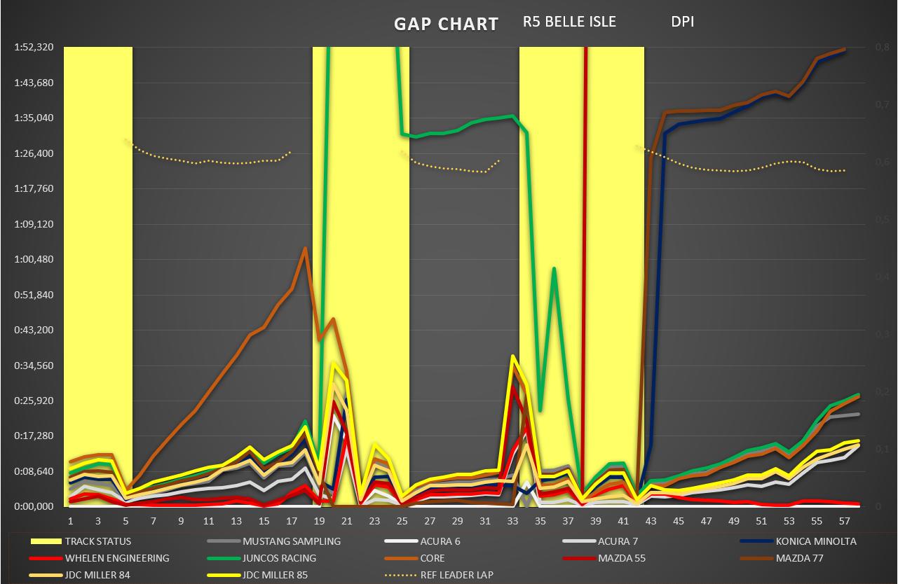 gap_chart_12.png