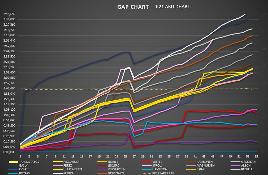 gap_chart_22.png