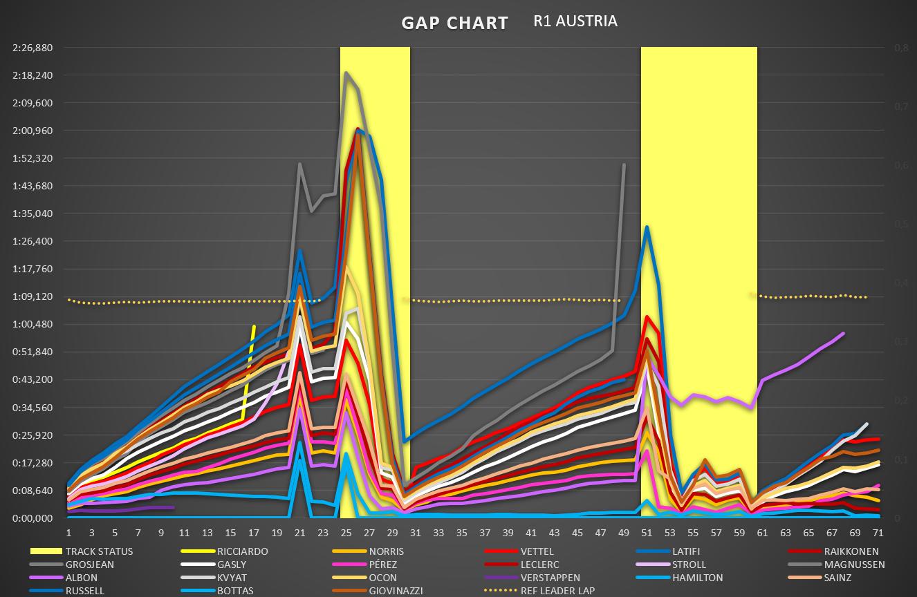 gap_chart_24.png