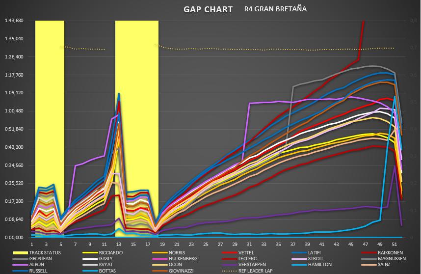 gap_chart_25.png