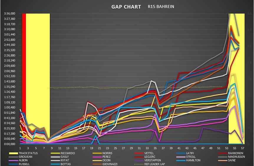 gap_chart_33.png