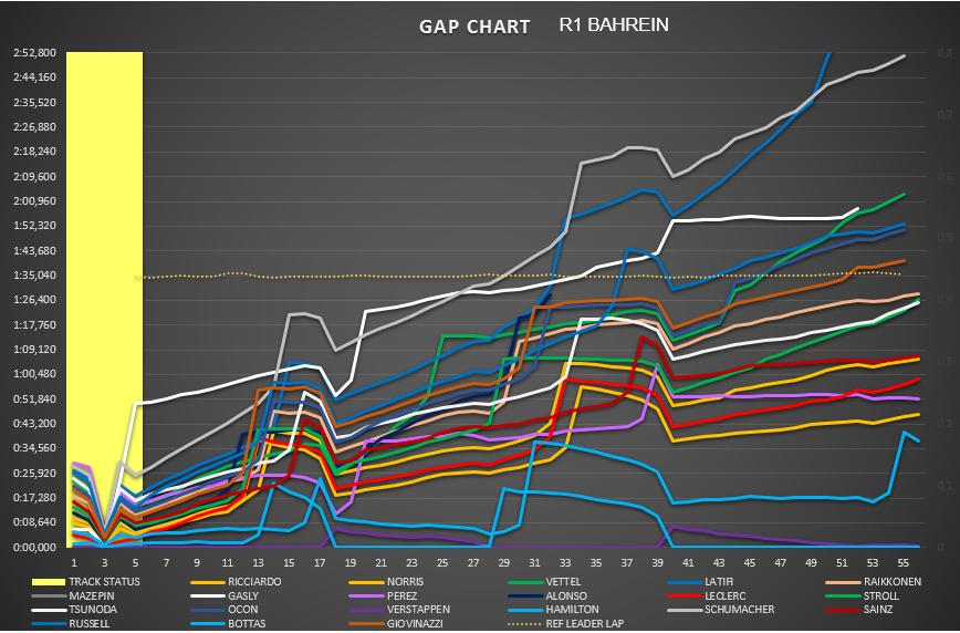 gap_chart_36.png