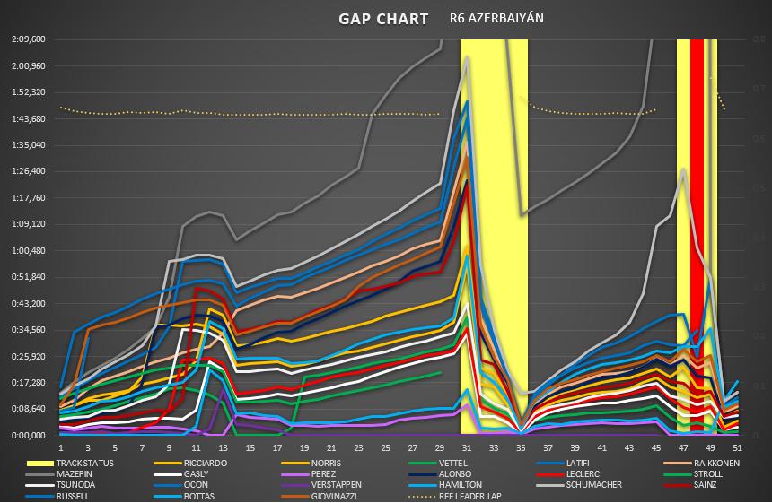 gap_chart_40.png