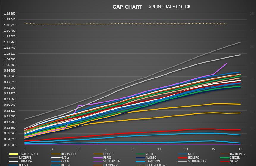 gap_chart_42.png