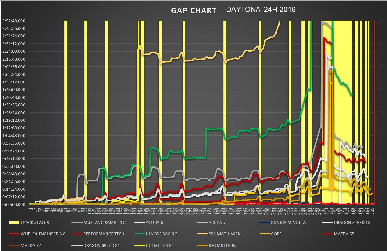 gap_chart_dpi.png