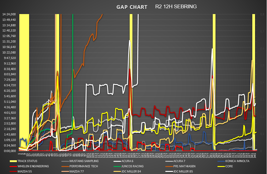 gap_chart_dpi_0.png