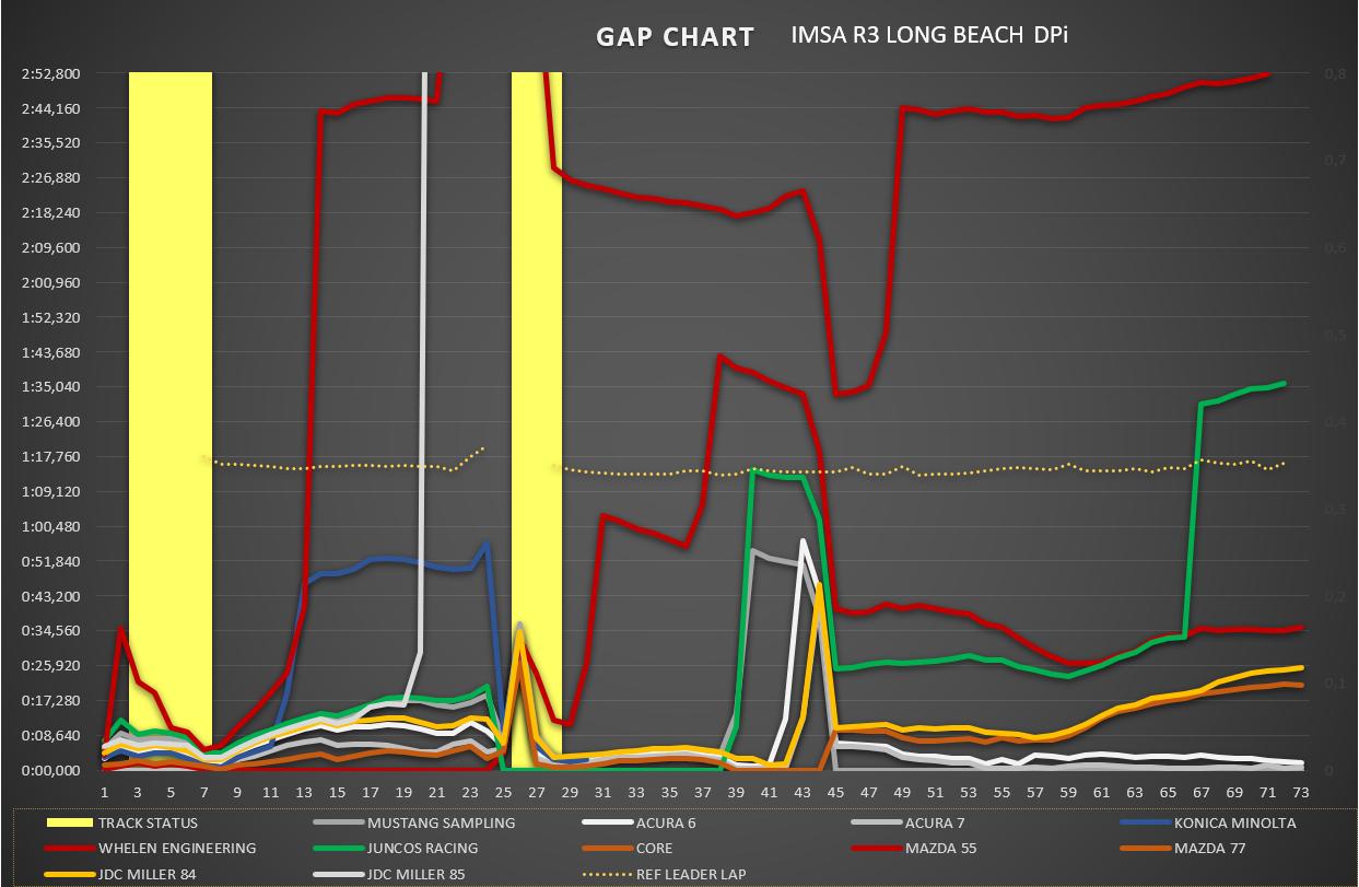gap_chart_dpi_1.png