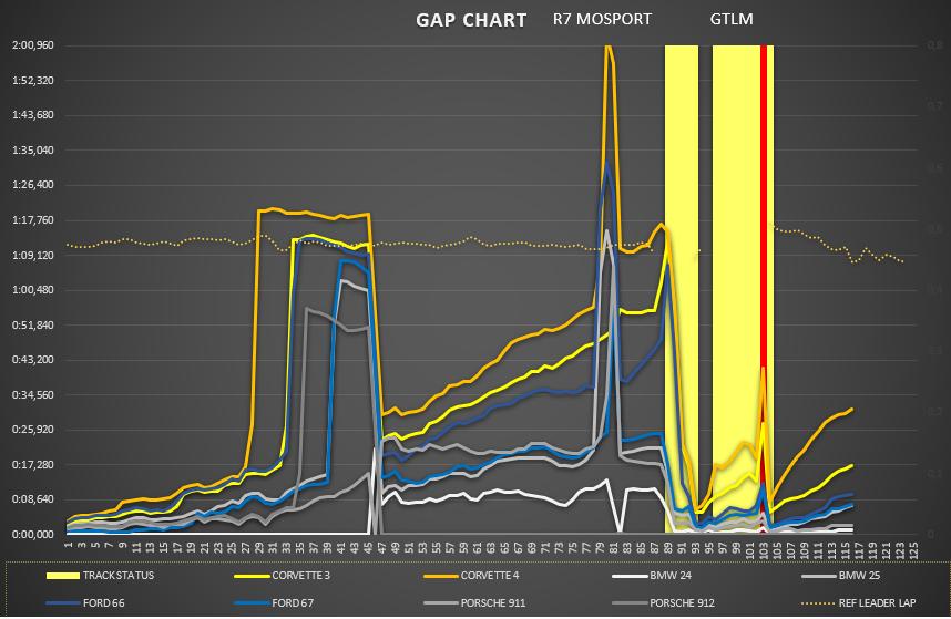 gap_chart_gtlm_4.png
