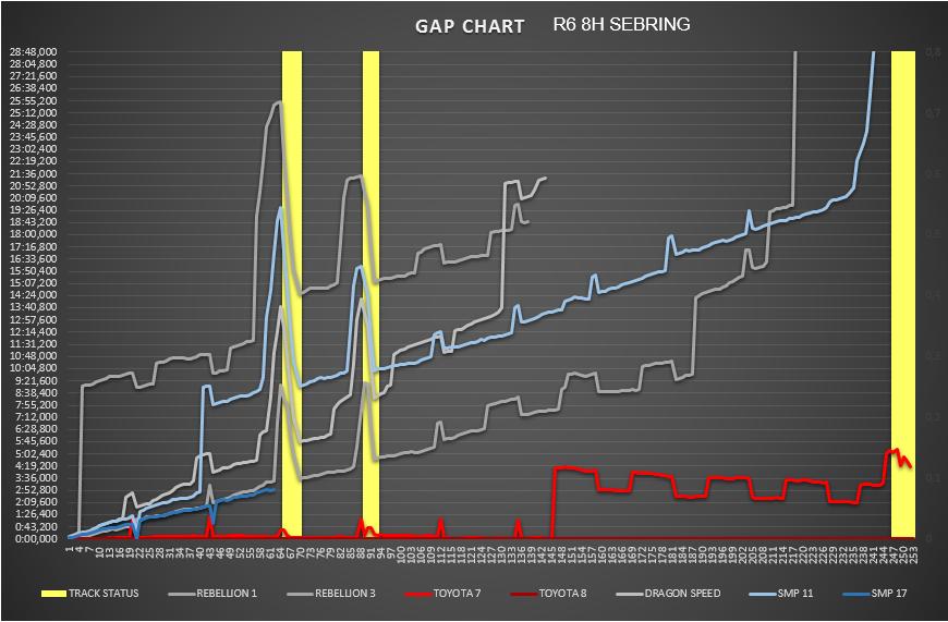 gap_chart_lmp1.png