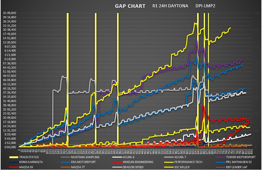 gap_dpi-lmp2.png