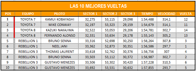 SEIS HORAS DE SPA Las_10_mejores_vueltas_q