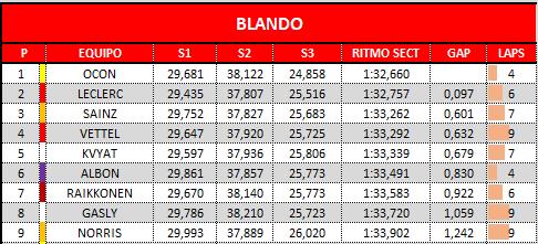 long_run_-_blando_0.png