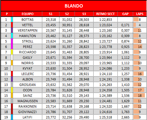 long_run_-_blando_1.png