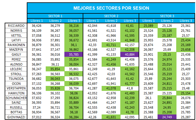 mejores_sectores_por_sesion.png