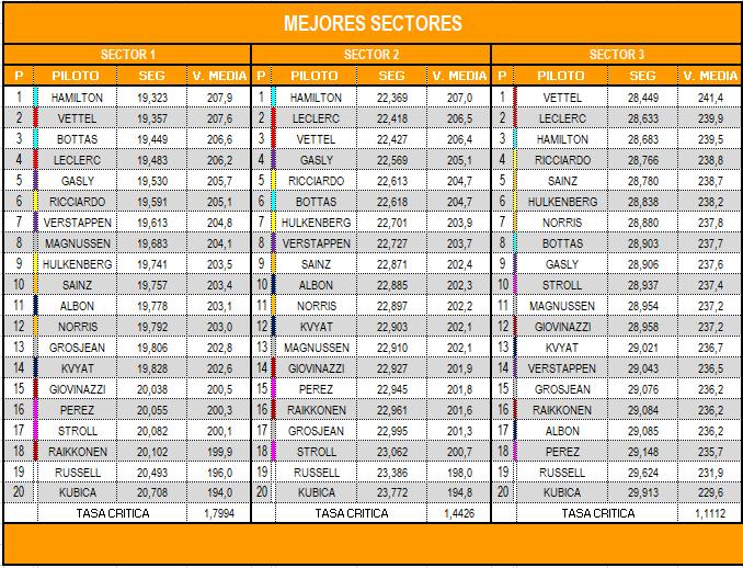 mejores_sectores_q_11.png