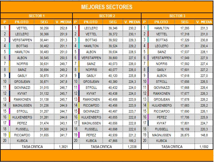 mejores_sectores_q_12.png
