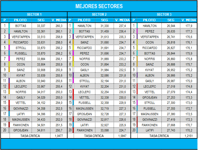 mejores_sectores_q_19.png