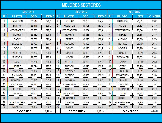 mejores_sectores_q_25.png