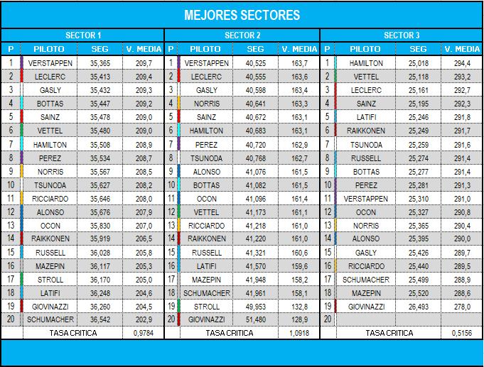mejores_sectores_q_28.png