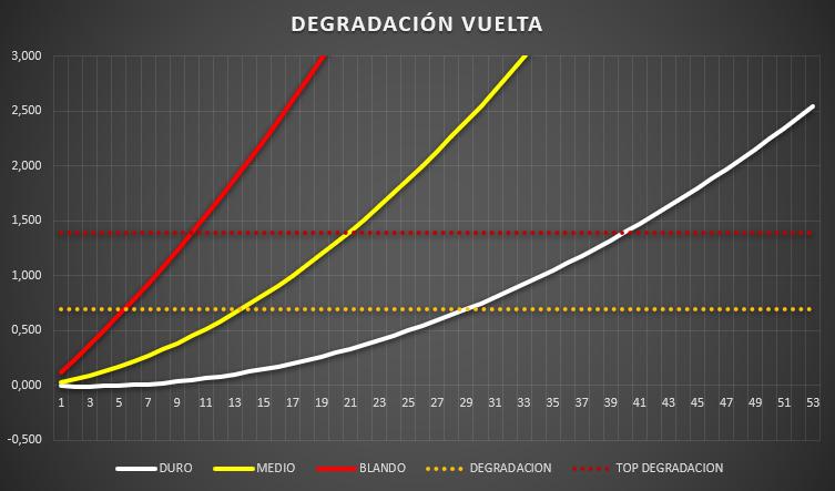 modelo_degradacion_vuelta.png