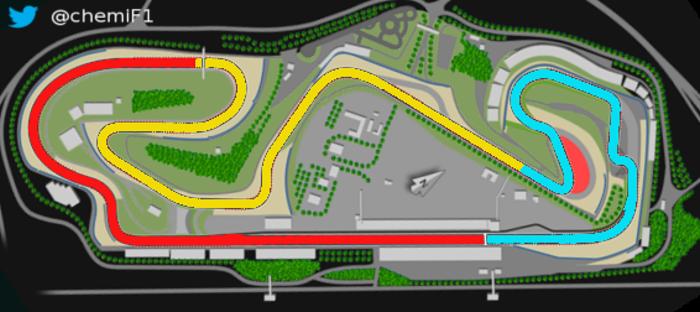Circuito Montmelo : Análisis técnico del circuito del gp de españa f1 2017 soymotor.com