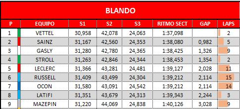 neumatico_blando.png