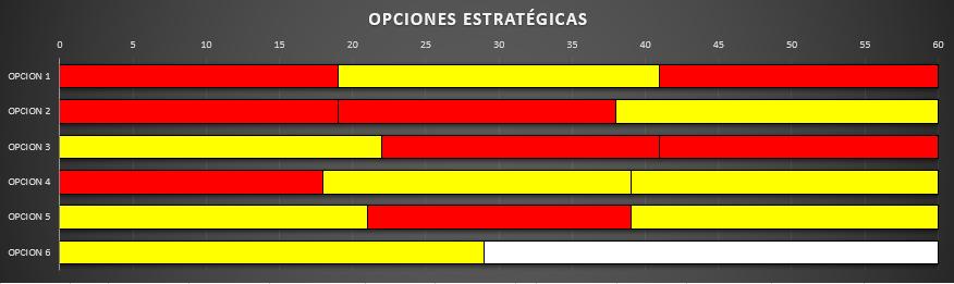 opciones_estrategia_0.png