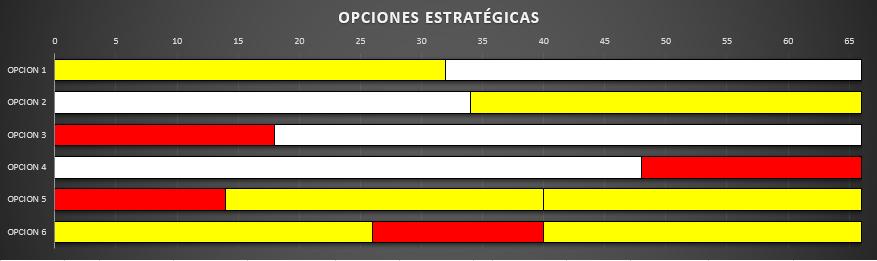 opciones_estrategicas_2.png