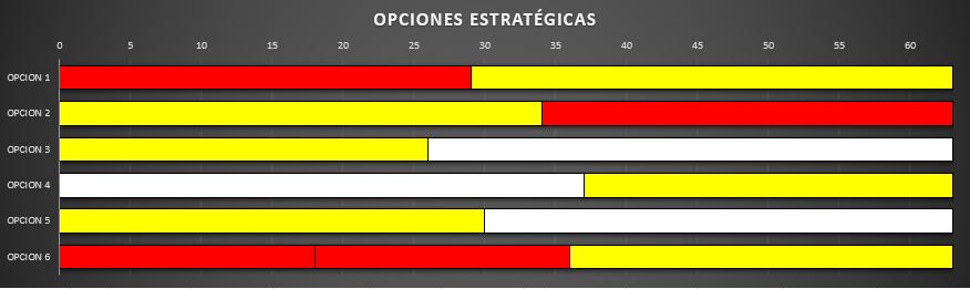 opciones_estrategicas_6.png