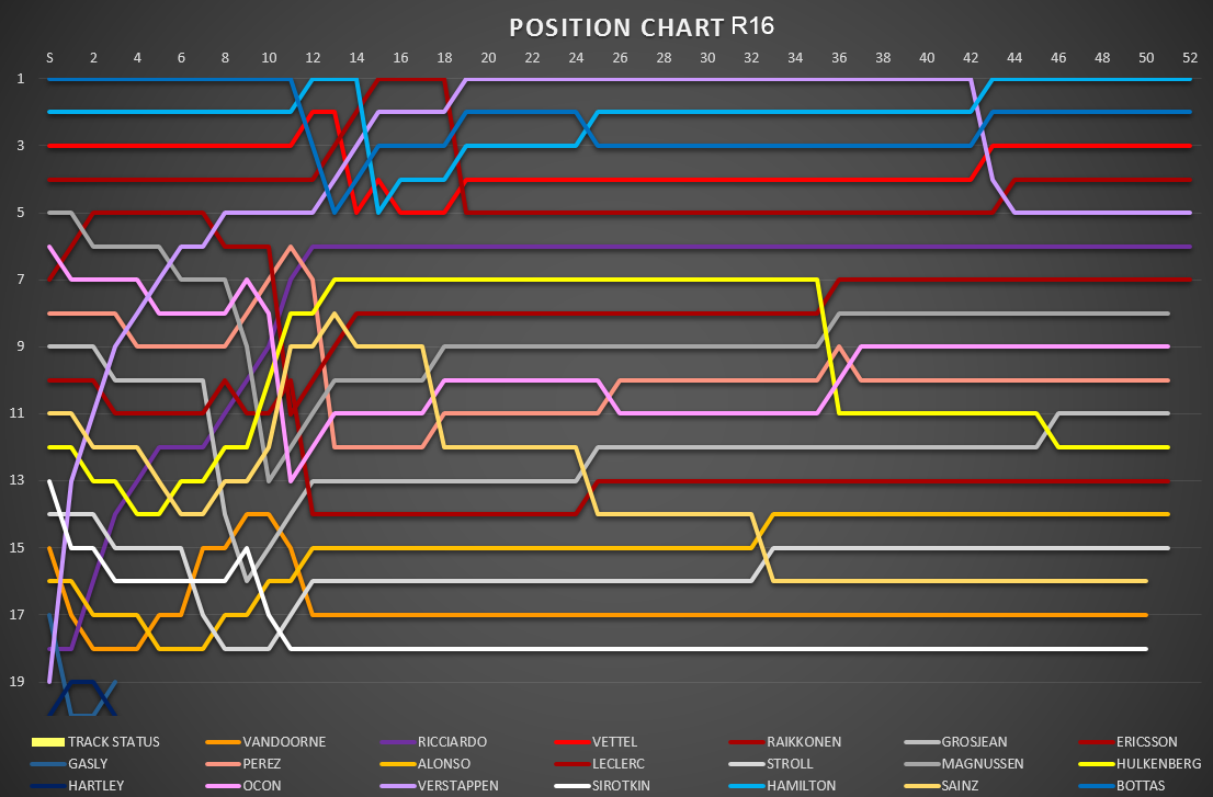position_chart_53.png