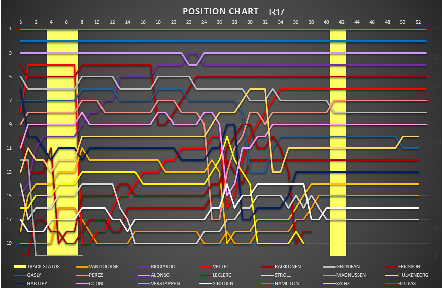 position_chart_54.png