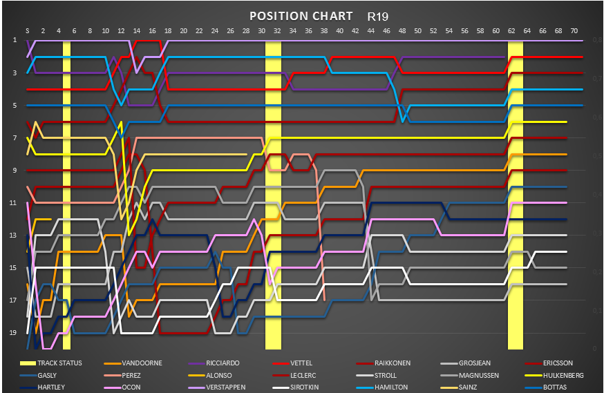 position_chart_57.png