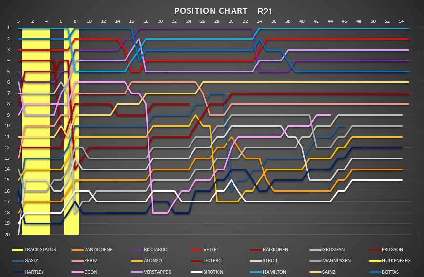 position_chart_60.png